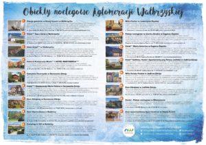Obiekty noclegowe Aglomeracji Wałbrzyskiej